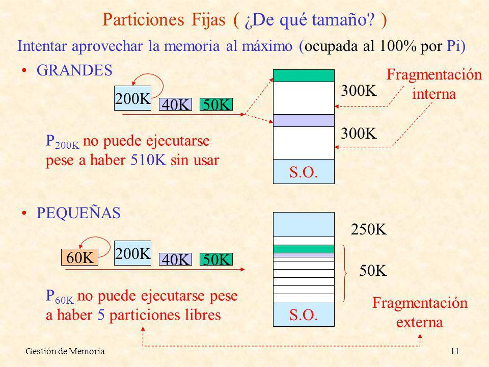 Gestión de Memoria11 Particiones Fijas ( ¿De qué tamaño? ) Intentar aprovechar la memoria al máximo (ocupada al 100% por Pi) GRANDES S.O. 300K 50K Fra