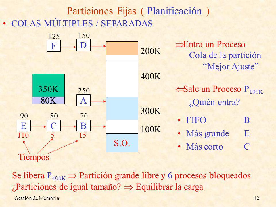 Gestión de Memoria12 Particiones Fijas ( Planificación ) COLAS MÚLTIPLES / SEPARADAS S.O. 200K 400K 300K 100K 350K 80K Entra un Proceso Cola de la par