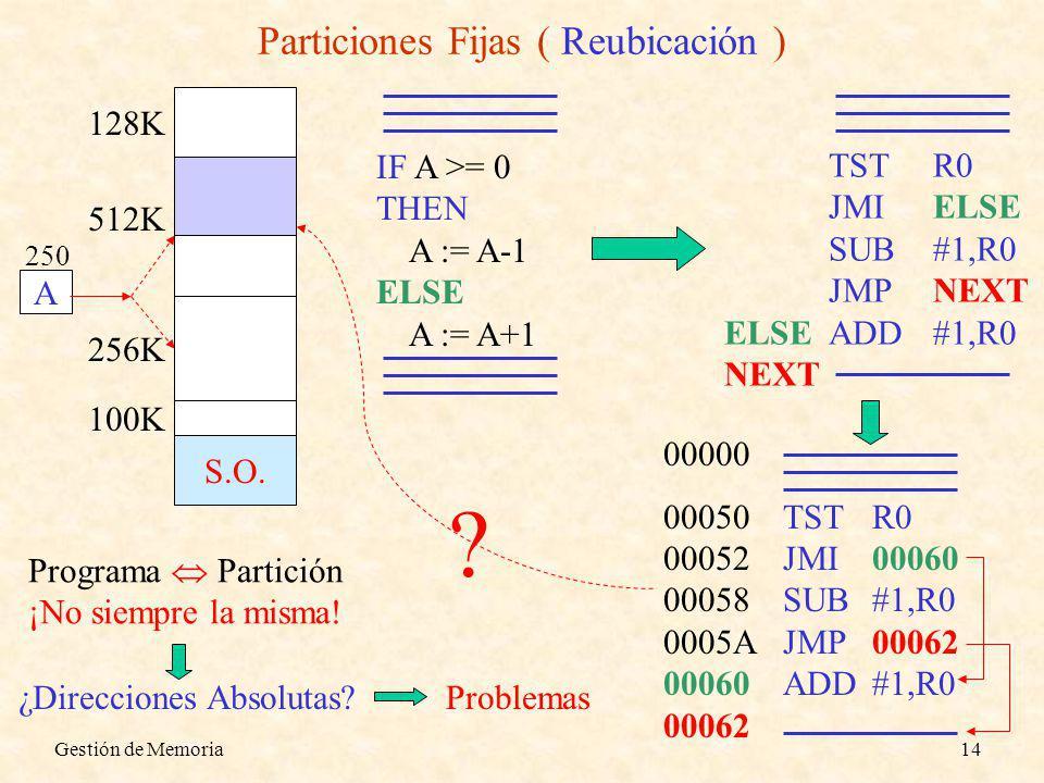 Gestión de Memoria14 Particiones Fijas ( Reubicación ) S.O. A 250 128K 512K 256K 100K Programa Partición ¡No siempre la misma! IF A >= 0 THEN A := A-1