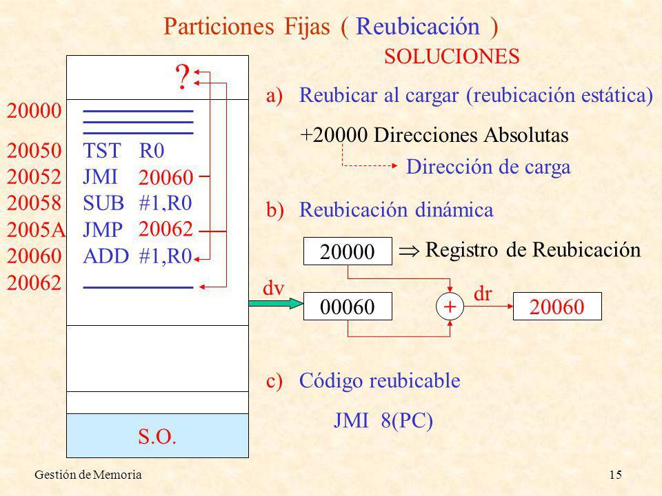 Gestión de Memoria15 Particiones Fijas ( Reubicación ) S.O. 20000 20050TSTR0 20052JMI00060 20058SUB#1,R0 2005AJMP00062 20060ADD#1,R0 20062 ? a)Reubica
