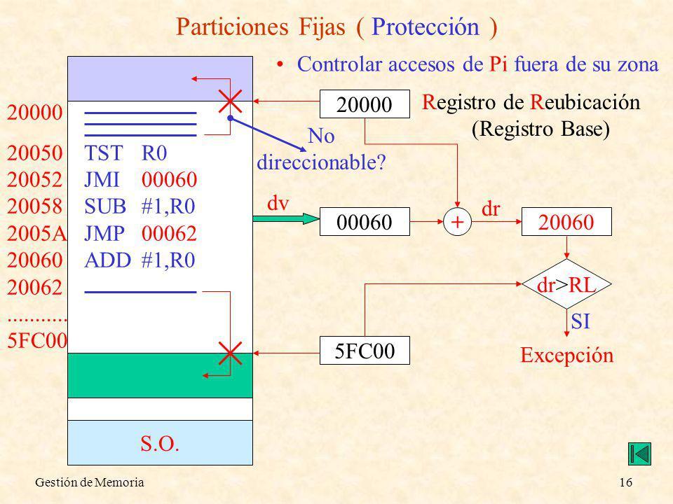 Gestión de Memoria16 Particiones Fijas ( Protección ) S.O. 20000 20050TSTR0 20052JMI00060 20058SUB#1,R0 2005AJMP00062 20060ADD#1,R0 20062........... 5