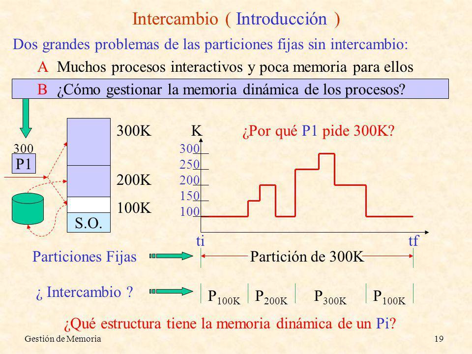 Gestión de Memoria19 Intercambio ( Introducción ) Dos grandes problemas de las particiones fijas sin intercambio: AMuchos procesos interactivos y poca memoria para ellos B¿Cómo gestionar la memoria dinámica de los procesos.