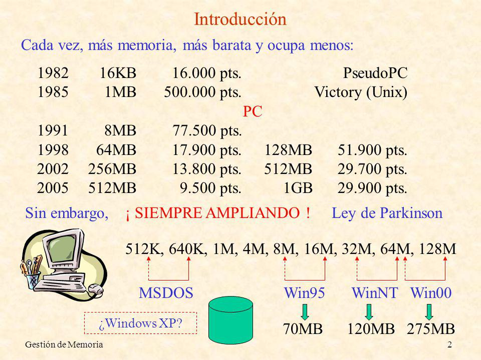 Gestión de Memoria2 Introducción Cada vez, más memoria, más barata y ocupa menos: 198216KB16.000 pts.PseudoPC 19851MB500.000 pts.Victory (Unix) PC 199
