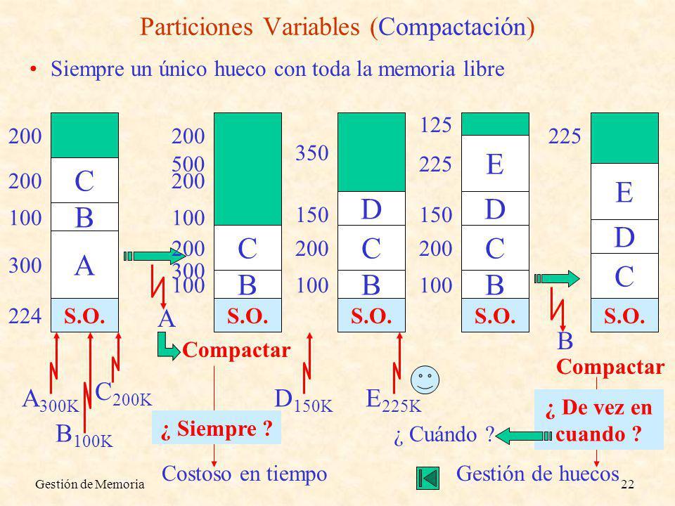 Gestión de Memoria22 Particiones Variables (Compactación) Siempre un único hueco con toda la memoria libre S.O. 800 224 A 300K A 300 500 B 100K B 100
