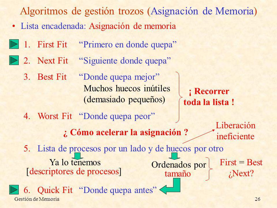 Gestión de Memoria26 Algoritmos de gestión trozos (Asignación de Memoria) Lista encadenada: Asignación de memoria 1.First FitPrimero en donde quepa 2.