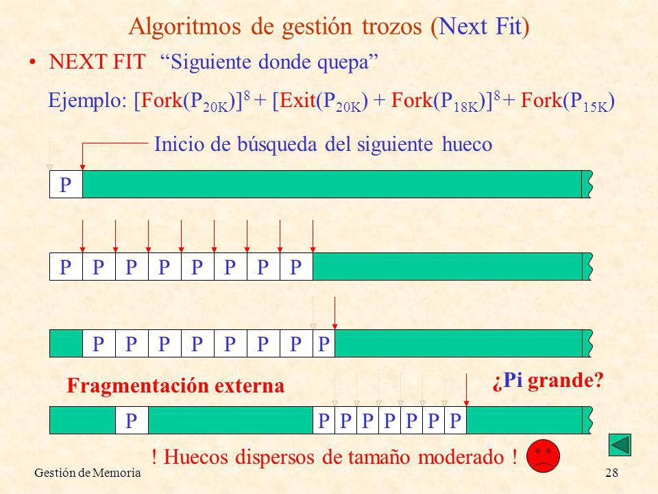 Gestión de Memoria28 Algoritmos de gestión trozos (Next Fit) NEXT FITSiguiente donde quepa Ejemplo: [Fork(P 20K )] 8 + [Exit(P 20K ) + Fork(P 18K )] 8 + Fork(P 15K ) P Inicio de búsqueda del siguiente hueco P PPPPPPP PPPPPPPP PPPPPPPP P PPPPPP ¿Pi grande.