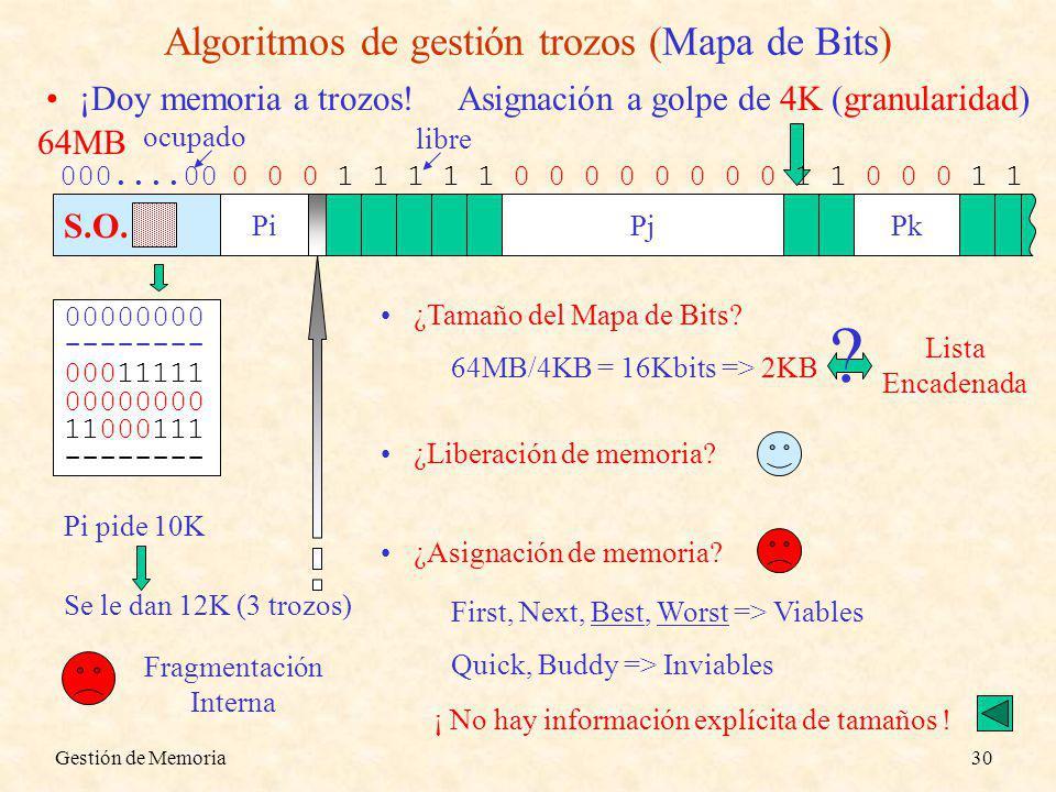 Gestión de Memoria30 S.O. ¡Doy memoria a trozos! 64MB 00000000 -------- 11111111 -------- Algoritmos de gestión trozos (Mapa de Bits) Asignación a gol