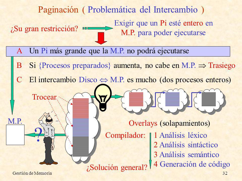 Gestión de Memoria32 ? M.P. Paginación ( Problemática del Intercambio ) ¿Su gran restricción? Exigir que un Pi esté entero en M.P. para poder ejecutar