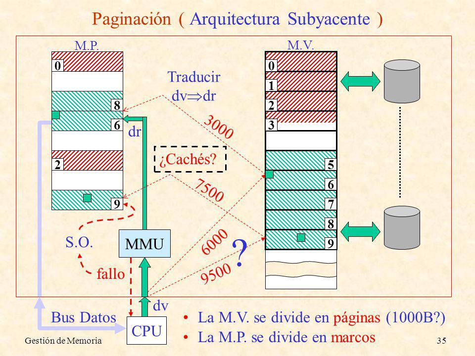 Gestión de Memoria35 Paginación ( Arquitectura Subyacente ) CPU dv Bus Datos M.V. M.P. La M.V. se divide en páginas (1000B?) 0 1 2 3 5 6 7 8 9 La M.P.