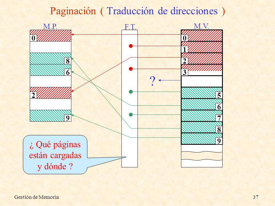 Gestión de Memoria37 Paginación ( Traducción de direcciones ) M.V. M.P. 0 1 2 3 5 6 7 8 9 02896 F.T. ? ¿ Qué páginas están cargadas y dónde ?