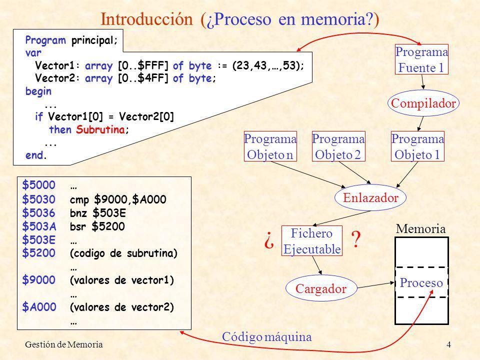 Gestión de Memoria4 Introducción (¿Proceso en memoria?) Programa Objeto n Programa Objeto 2 Compilador Programa Objeto 1 Enlazador Fichero Ejecutable Cargador Memoria Programa Fuente 1 Program principal; var Vector1: array [0..$FFF] of byte := (23,43,…,53); Vector2: array [0..$4FF] of byte; begin...