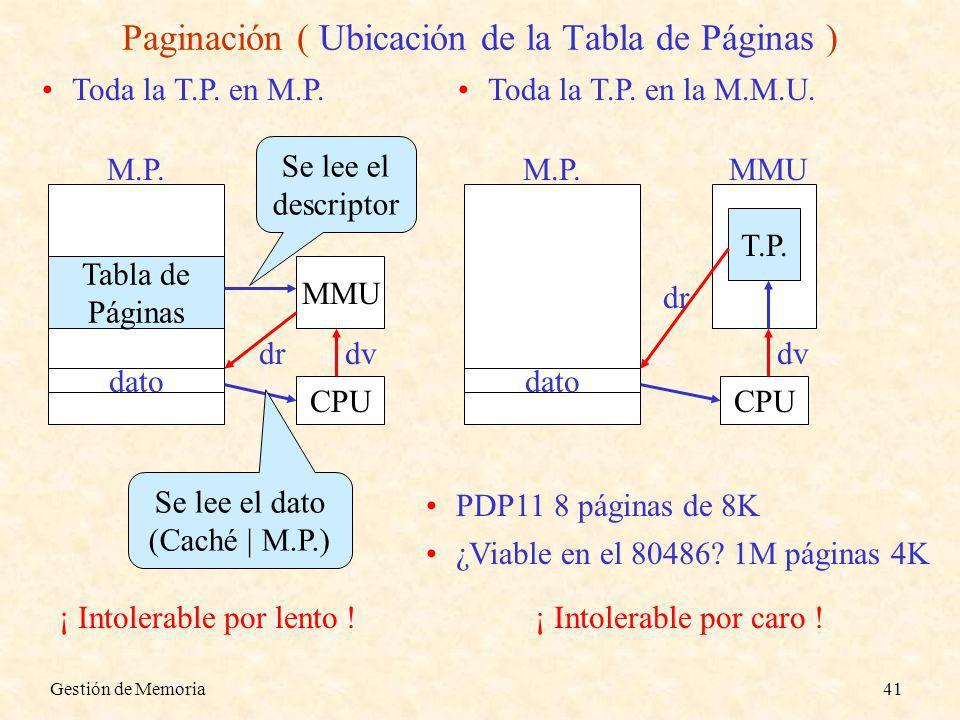 Gestión de Memoria41 Toda la T.P. en M.P. M.P. Tabla de Páginas MMU CPU Paginación ( Ubicación de la Tabla de Páginas ) dato dv Se lee el descriptor d