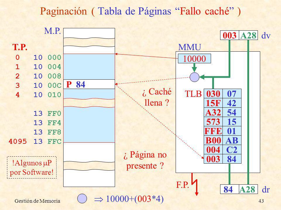 Gestión de Memoria43 Paginación ( Tabla de Páginas Fallo caché ) M.P. dv MMU 03007 15F42 A3254 004C2 TLB 10000 57315 FFE01 B00AB dr 10 000 10 004 10 0