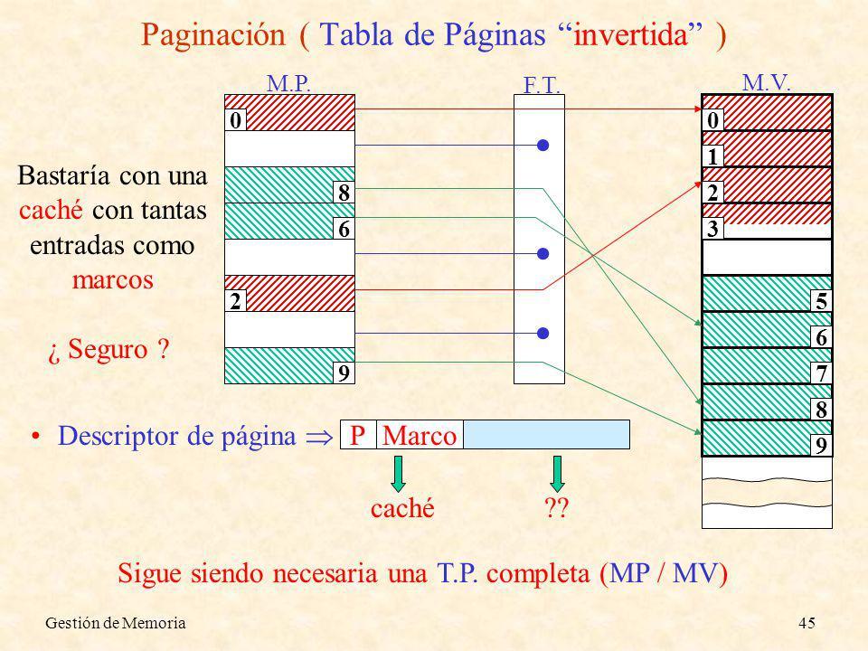 Gestión de Memoria45 Paginación ( Tabla de Páginas invertida ) M.V. M.P. 0 1 2 3 5 6 7 8 9 0 2 8 9 6 F.T. Bastaría con una caché con tantas entradas c