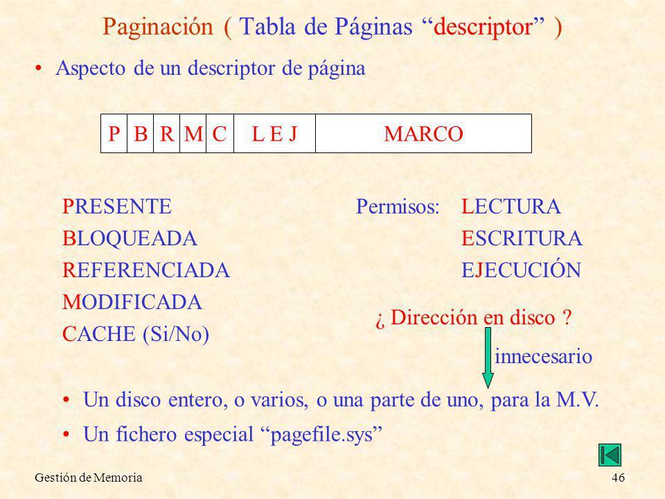 Gestión de Memoria46 Paginación ( Tabla de Páginas descriptor ) Aspecto de un descriptor de página PBRML E JMARCO PRESENTE Permisos:LECTURA BLOQUEADAESCRITURA REFERENCIADAEJECUCIÓN MODIFICADA CACHE (Si/No) ¿ Dirección en disco .