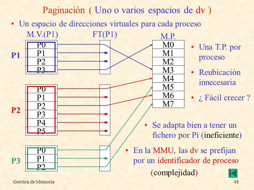 Gestión de Memoria48 Paginación ( Uno o varios espacios de dv ) Un espacio de direcciones virtuales para cada proceso P0 P1 P2 P3 M.V.(P1)FT(P1) P0 P1 P2 P3 P1 M4 M5 M6 M7 M.P.