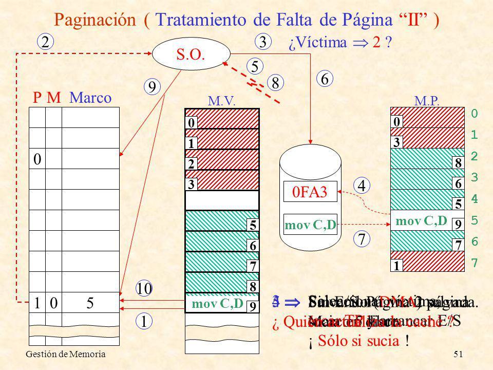 Gestión de Memoria51 S.O. M.V. 0 1 2 3 5 6 7 8 9 mov C,D M.P. 0 2 8 6 0123456701234567 3 5 7 1 MMarcoP Paginación ( Tratamiento de Falta de Página II