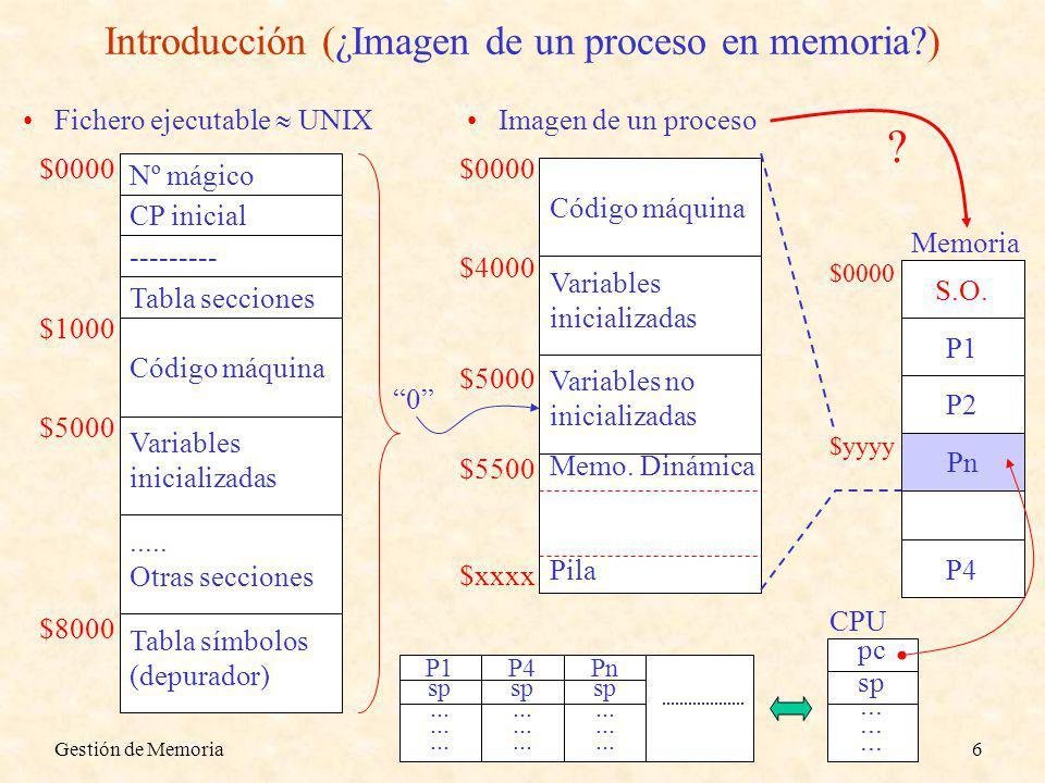 Gestión de Memoria6 Introducción (¿Imagen de un proceso en memoria?) Nº mágico CP inicial --------- Tabla secciones Código máquina Variables inicializ