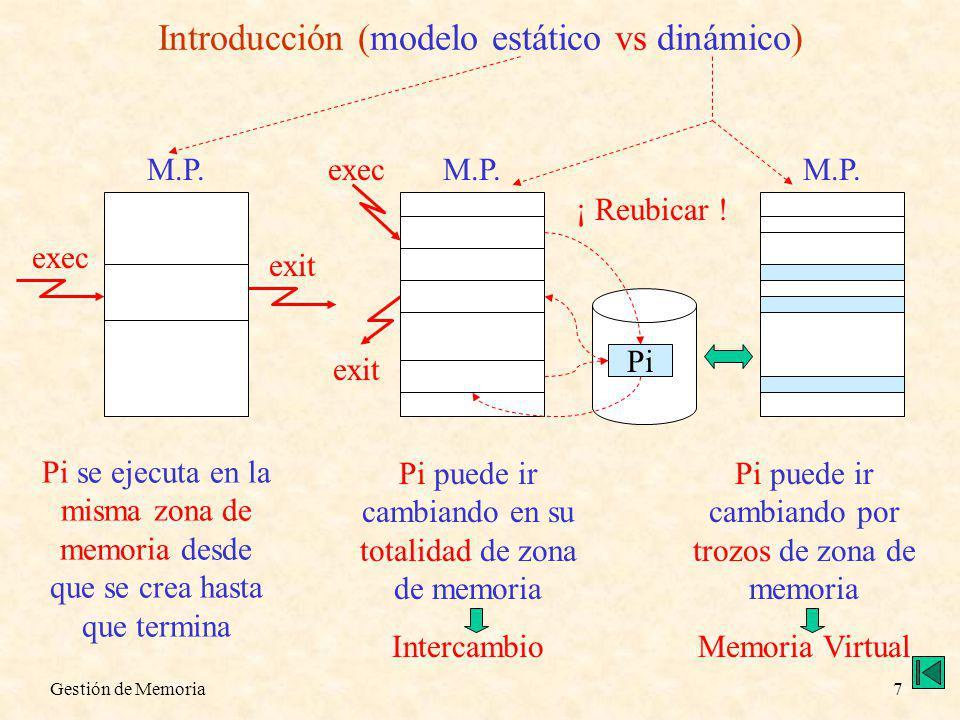 Gestión de Memoria7 M.P. Introducción (modelo estático vs dinámico) Pi exec Pi se ejecuta en la misma zona de memoria desde que se crea hasta que term
