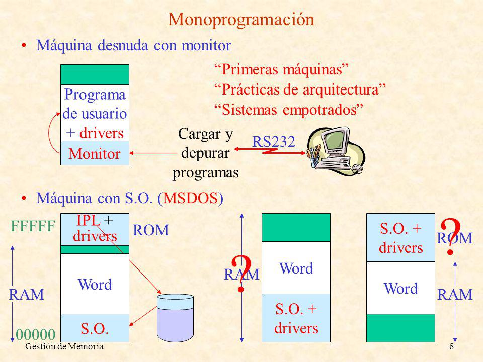 Gestión de Memoria8 Máquina con S.O. (MSDOS) IPL + drivers FFFFF 00000 ROM RAM Monitor Primeras máquinas Monoprogramación Máquina desnuda con monitor