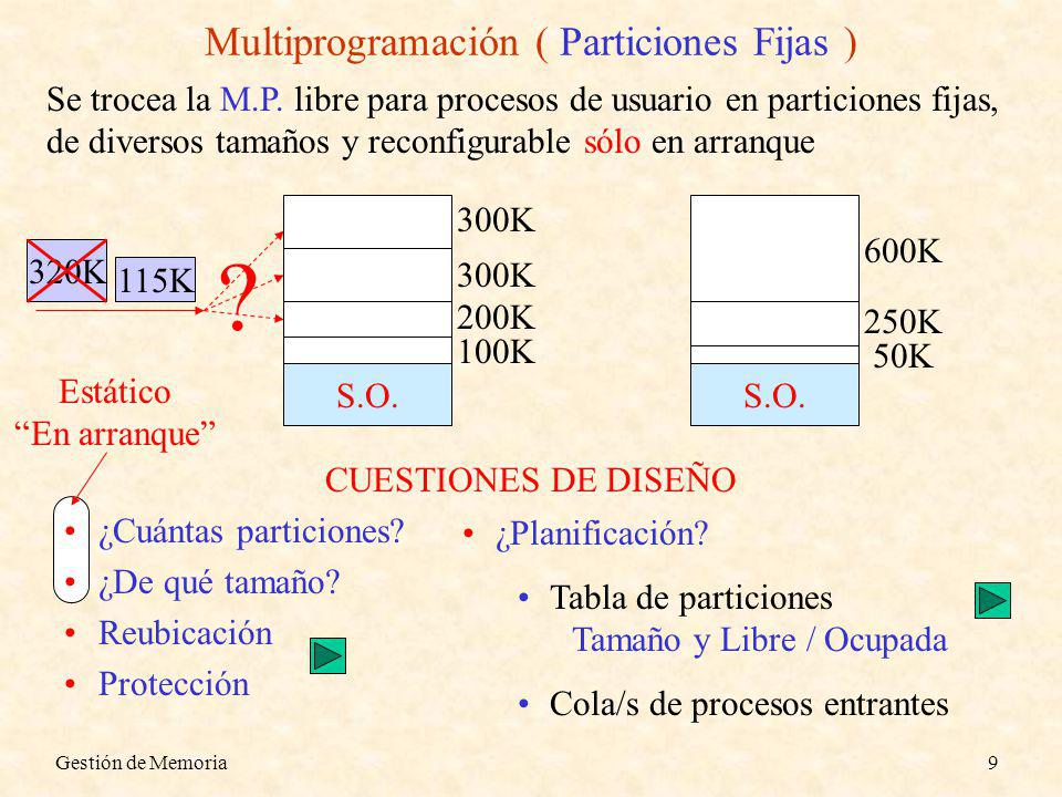 Gestión de Memoria9 Estático En arranque Multiprogramación ( Particiones Fijas ) Se trocea la M.P. libre para procesos de usuario en particiones fijas
