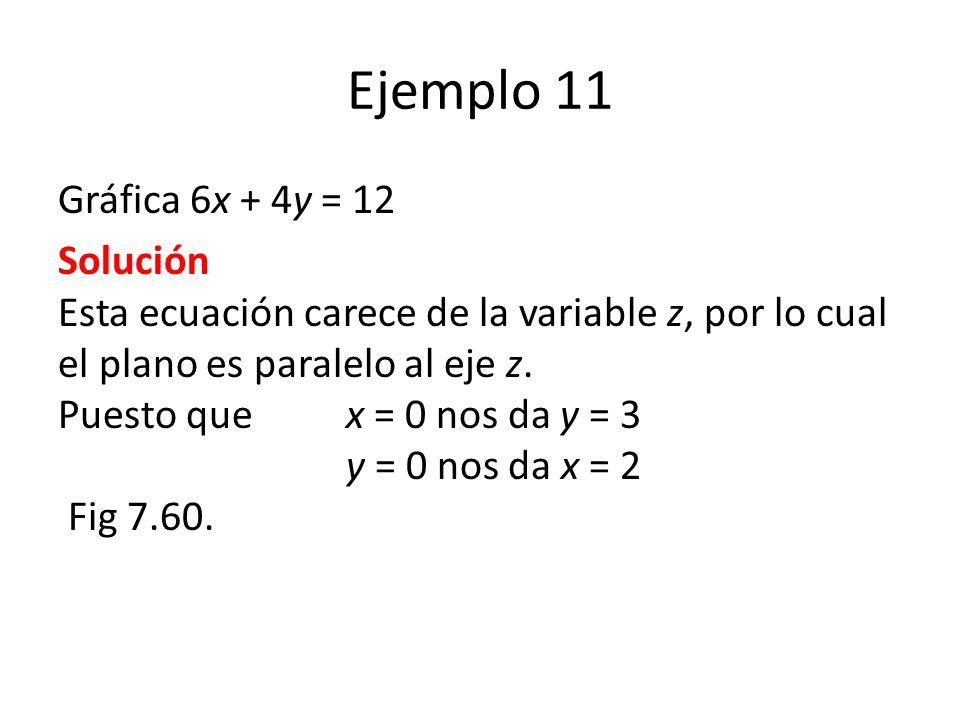 Ejemplo 11 Gráfica 6x + 4y = 12 Solución Esta ecuación carece de la variable z, por lo cual el plano es paralelo al eje z. Puesto quex = 0 nos da y =