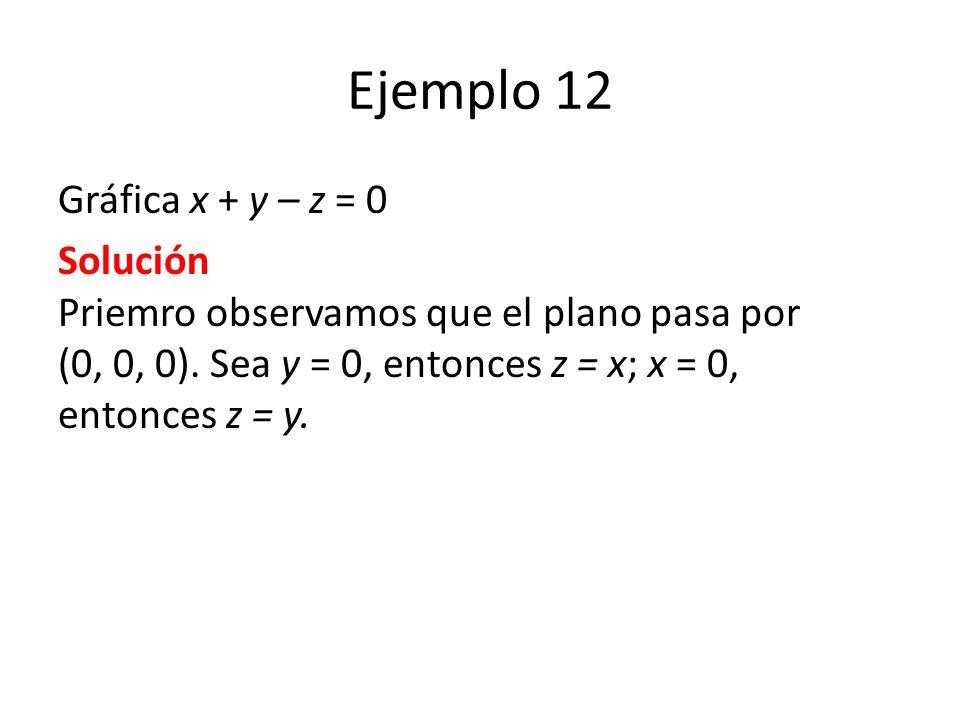 Ejemplo 12 Gráfica x + y – z = 0 Solución Priemro observamos que el plano pasa por (0, 0, 0). Sea y = 0, entonces z = x; x = 0, entonces z = y.