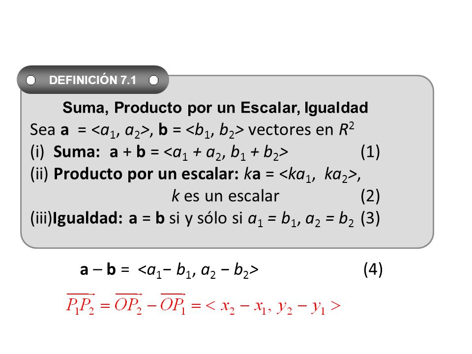 Sea a =, b = vectores en R 2 (i) Suma: a + b = (1) (ii) Producto por un escalar: ka =, k es un escalar(2) (iii)Igualdad: a = b si y sólo si a 1 = b 1,