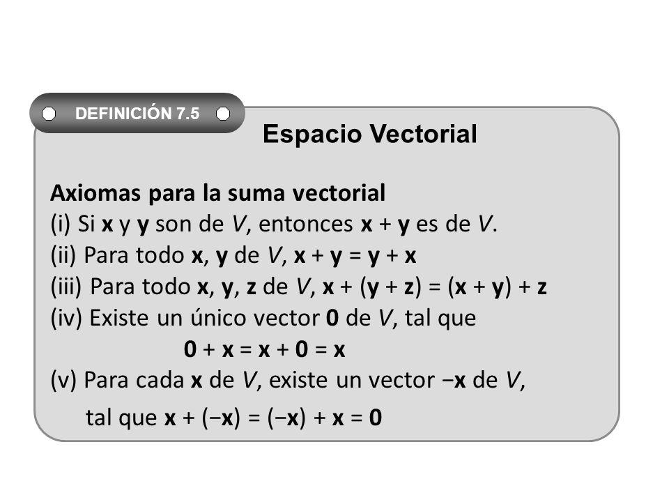 Axiomas para la suma vectorial (i) Si x y y son de V, entonces x + y es de V. (ii) Para todo x, y de V, x + y = y + x (iii) Para todo x, y, z de V, x