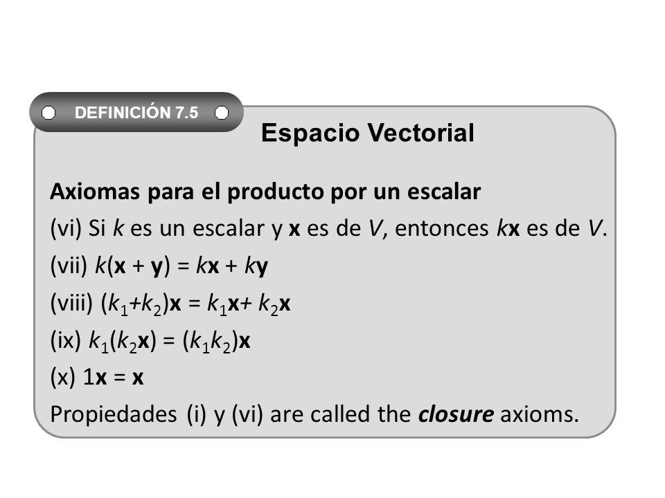 Axiomas para el producto por un escalar (vi) Si k es un escalar y x es de V, entonces kx es de V. (vii) k(x + y) = kx + ky (viii) (k 1 +k 2 )x = k 1 x