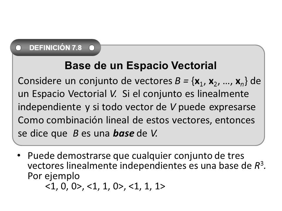 Puede demostrarse que cualquier conjunto de tres vectores linealmente independientes es una base de R 3. Por ejemplo,, Considere un conjunto de vector