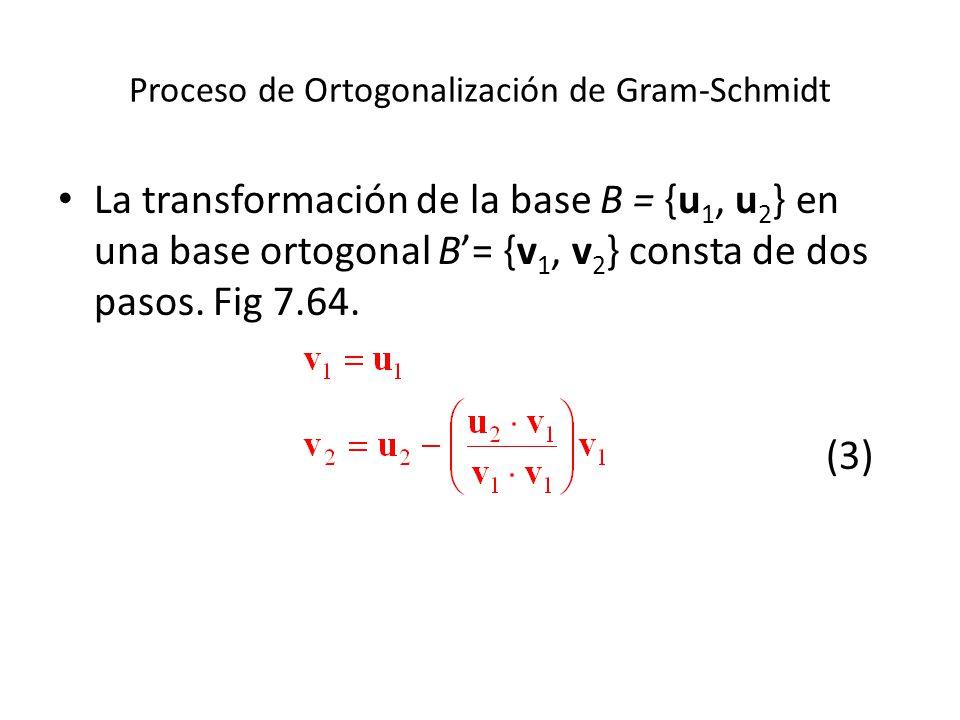 Proceso de Ortogonalización de Gram-Schmidt La transformación de la base B = {u 1, u 2 } en una base ortogonal B= {v 1, v 2 } consta de dos pasos. Fig