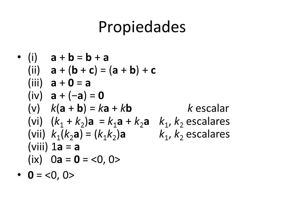 Propiedades (i) a + b = b + a (ii) a + (b + c) = (a + b) + c (iii) a + 0 = a (iv) a + (a) = 0 (v) k(a + b) = ka + kbk escalar (vi) (k 1 + k 2 )a = k 1