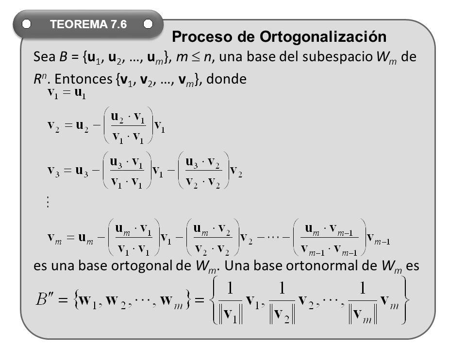 Sea B = {u 1, u 2, …, u m }, m n, una base del subespacio W m de R n. Entonces {v 1, v 2, …, v m }, donde es una base ortogonal de W m. Una base orton