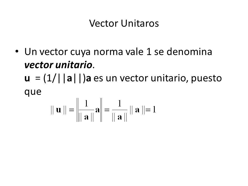 Vector Unitaros Un vector cuya norma vale 1 se denomina vector unitario. u = (1/||a||)a es un vector unitario, puesto que