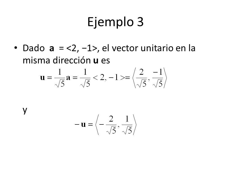 Ejemplo 3 Dado a =, el vector unitario en la misma dirección u es y