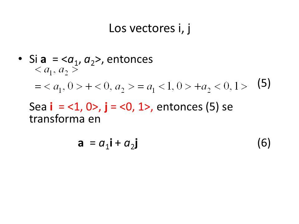 Los vectores i, j Si a =, entonces (5) Sea i =, j =, entonces (5) se transforma en a = a 1 i + a 2 j(6)