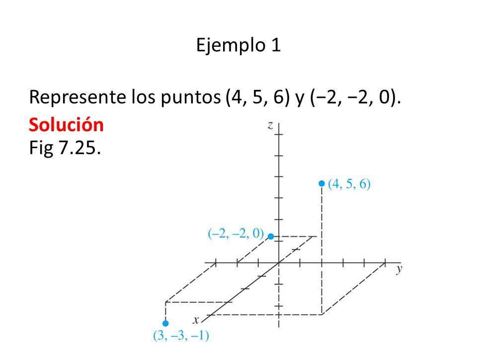 Ejemplo 1 Represente los puntos (4, 5, 6) y (2, 2, 0). Solución Fig 7.25.