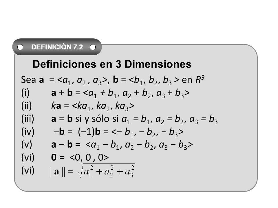 Sea a =, b = en R 3 (i) a + b = (ii) ka = (iii) a = b si y sólo si a 1 = b 1, a 2 = b 2, a 3 = b 3 (iv) –b = (1)b = (v) a – b = (vi) 0 = (vi) DEFINICI