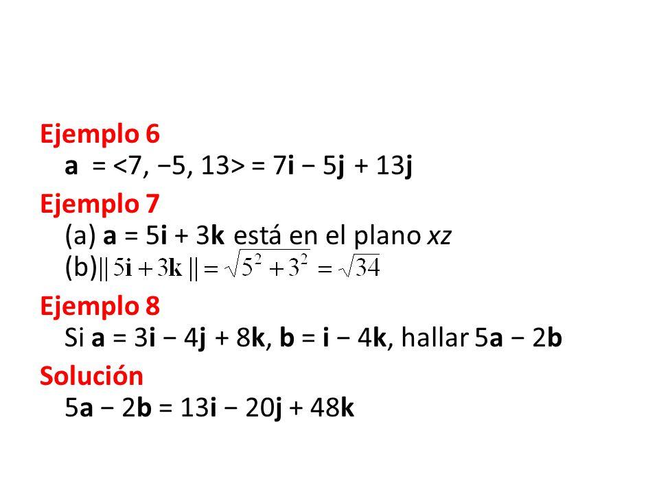 Ejemplo 6 a = = 7i 5j + 13j Ejemplo 7 (a) a = 5i + 3k está en el plano xz (b) Ejemplo 8 Si a = 3i 4j + 8k, b = i 4k, hallar 5a 2b Solución 5a 2b = 13i