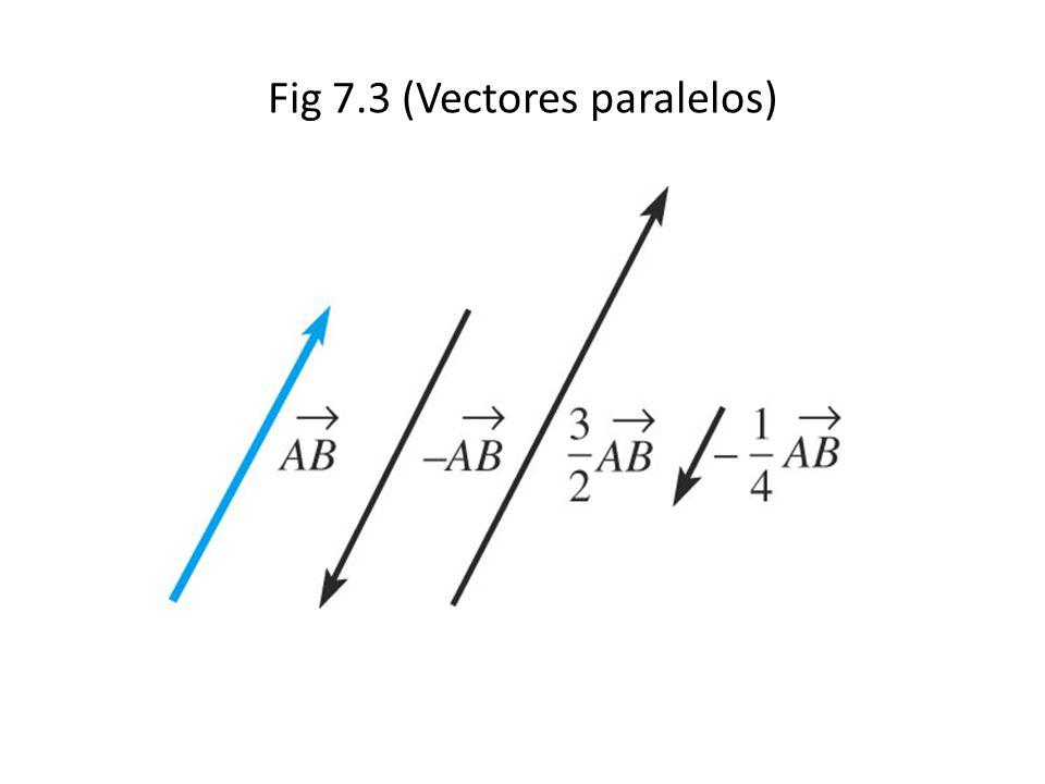Fig 7.3 (Vectores paralelos)