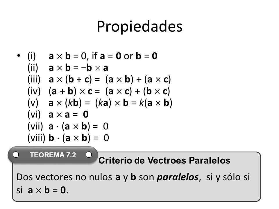 Propiedades (i) a b = 0, if a = 0 or b = 0 (ii) a b = b a (iii) a (b + c) = (a b) + (a c) (iv) (a + b) c = (a c) + (b c) (v) a (kb) = (ka) b = k(a b)