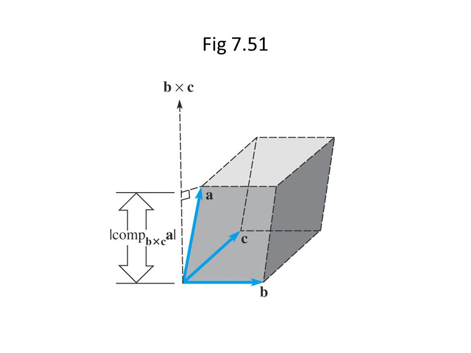 Fig 7.51