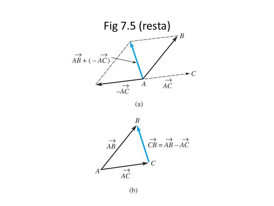 Fig 7.5 (resta)
