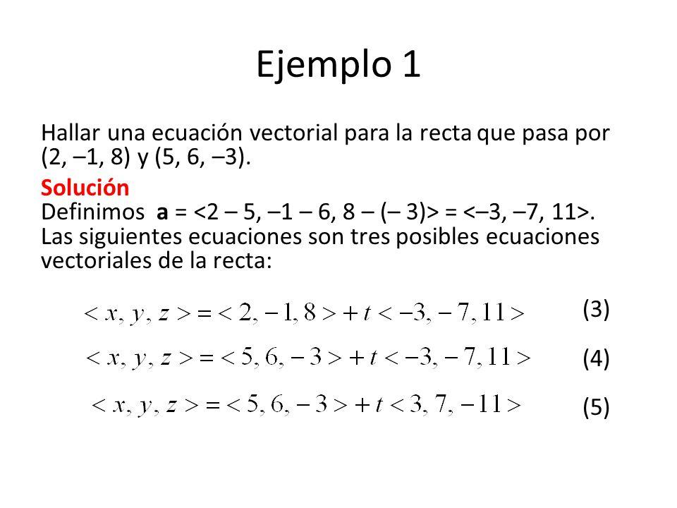 Ejemplo 1 Hallar una ecuación vectorial para la recta que pasa por (2, –1, 8) y (5, 6, –3). Solución Definimos a = =. Las siguientes ecuaciones son tr