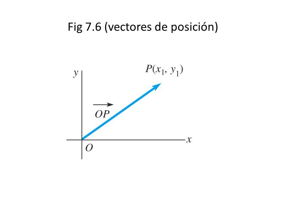 Fig 7.6 (vectores de posición)