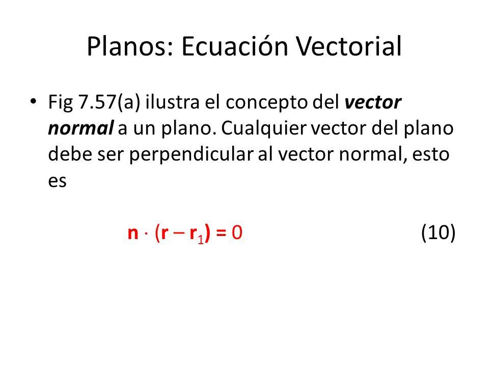 Planos: Ecuación Vectorial Fig 7.57(a) ilustra el concepto del vector normal a un plano. Cualquier vector del plano debe ser perpendicular al vector n
