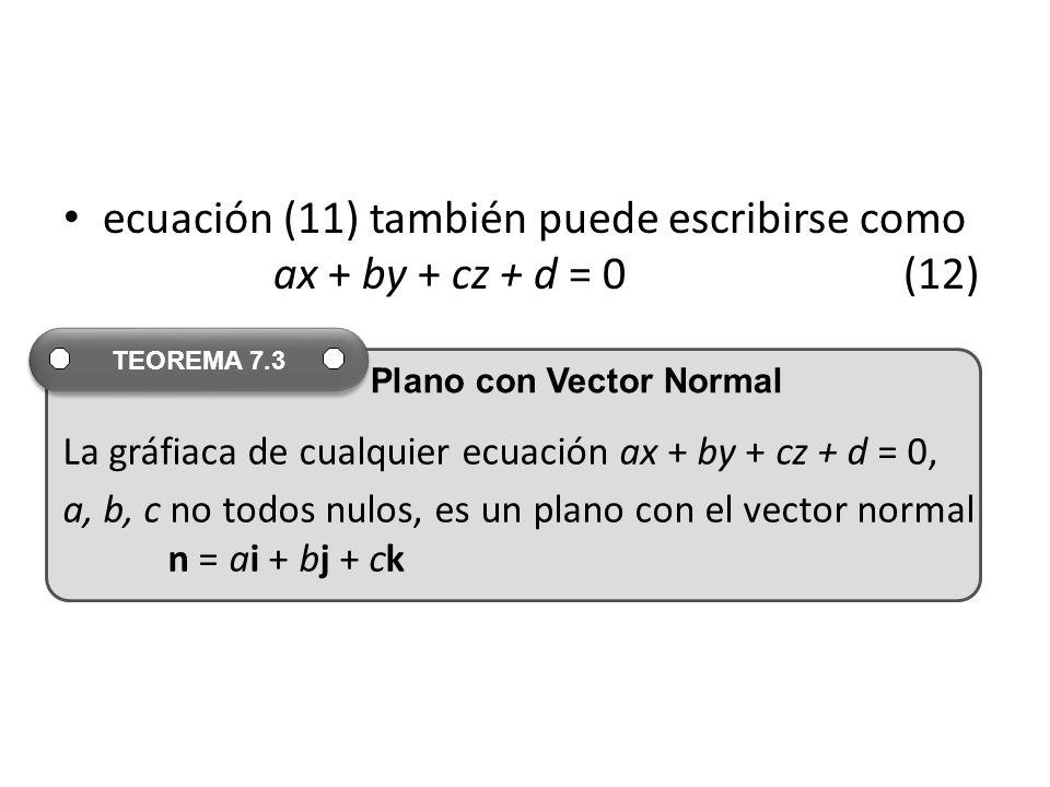 ecuación (11) también puede escribirse como ax + by + cz + d = 0(12) La gráfiaca de cualquier ecuación ax + by + cz + d = 0, a, b, c no todos nulos, e