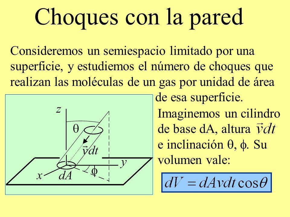 Choques con la pared Consideremos un semiespacio limitado por una superficie, y estudiemos el número de choques que realizan las moléculas de un gas p