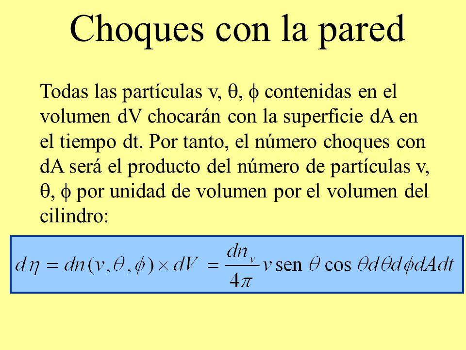 Choques con la pared Todas las partículas v,, contenidas en el volumen dV chocarán con la superficie dA en el tiempo dt. Por tanto, el número choques